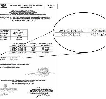 Sativa Oil Analysis cbd 5